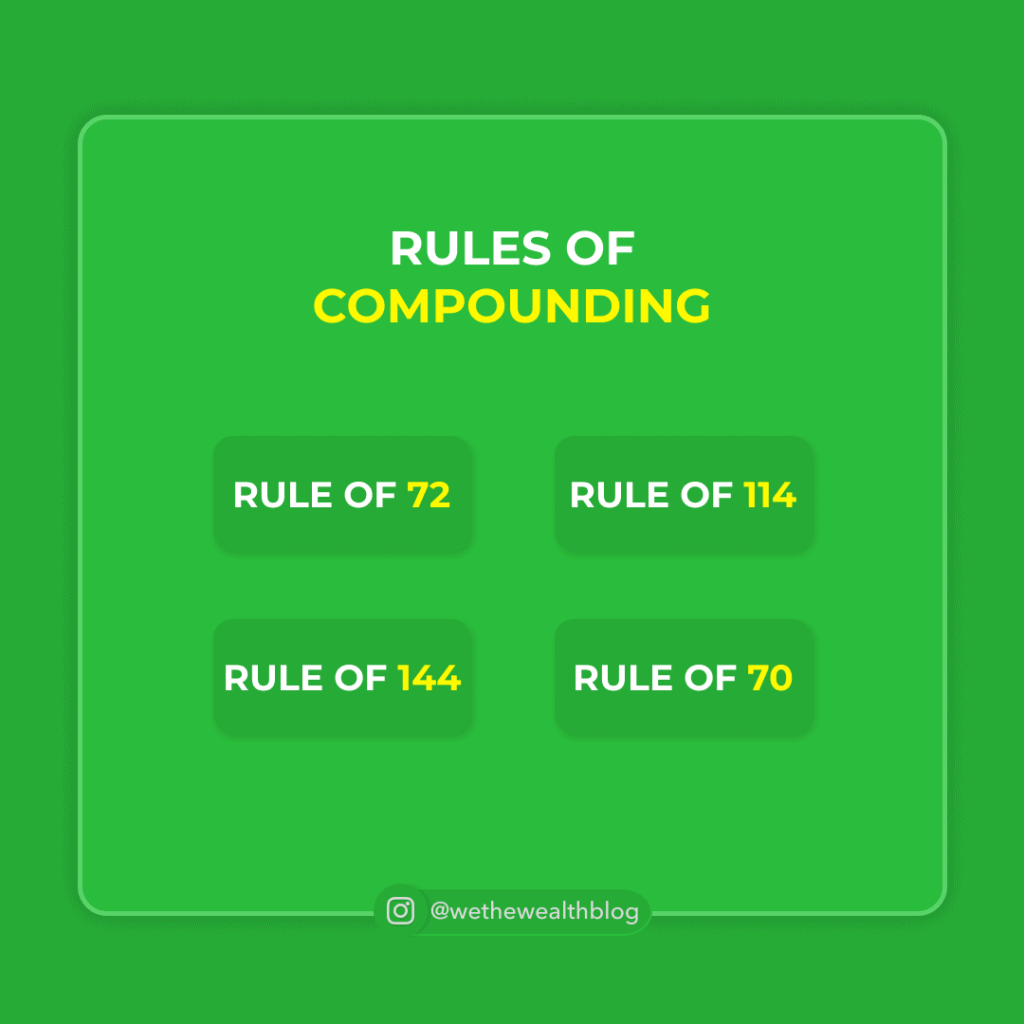 Rules of Compounding
