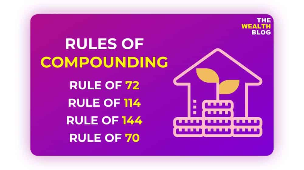 Rules of Compounding Thumbnail
